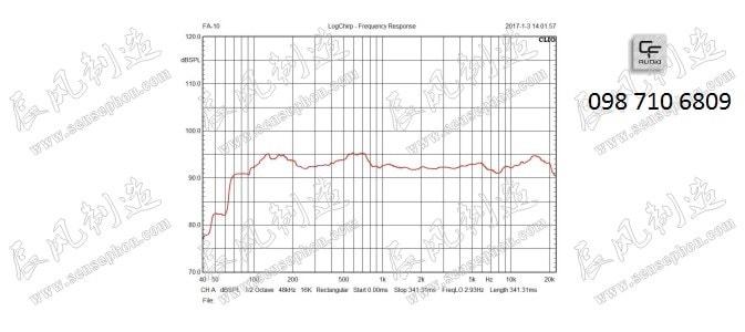Đáp tuyến của LOA CF FA-10