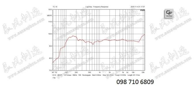 Đáp tuyến của LOA HỘI TRƯỜNG CF TC – 10