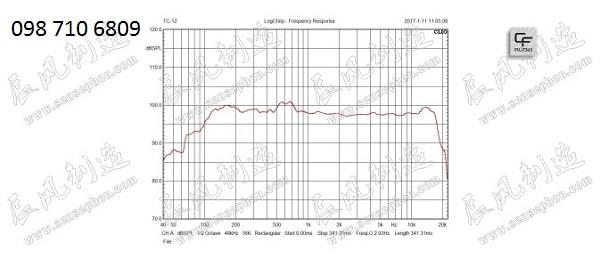 Đap tuyến của LOA HỘI TRƯỜNG CF TC – 12