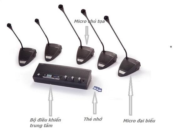 Âm thanh hội thảo Bosch CCS-800