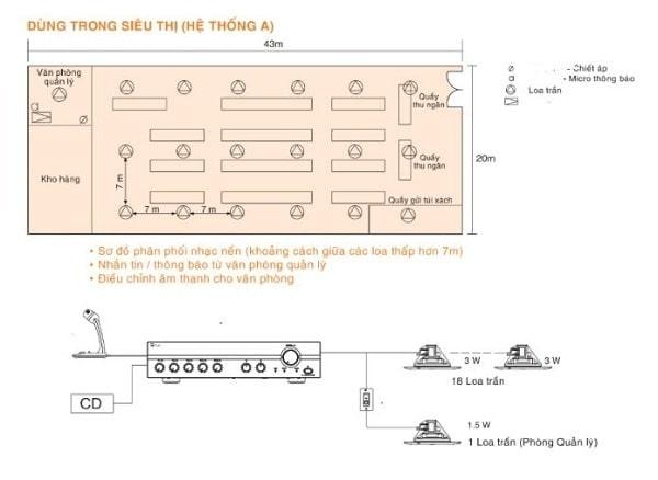 Thiết kế hệ thống loa âm trần cho siêu thị