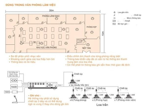 Thiết kế hệ thống loa âm trần cho phòng làm việc