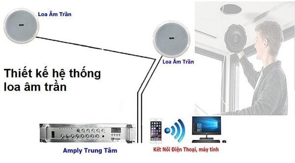 Hệ thống loa âm trần tiện lợi, đảm bảo được thẩm mỹ