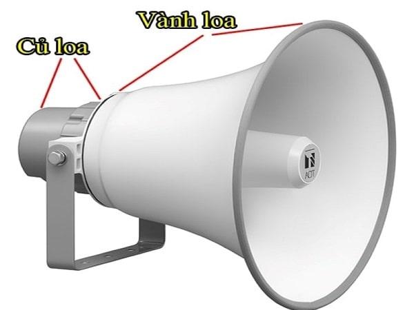 Cấu tạo cơ bản của loa phát thanh gồm củ loa và vành loa