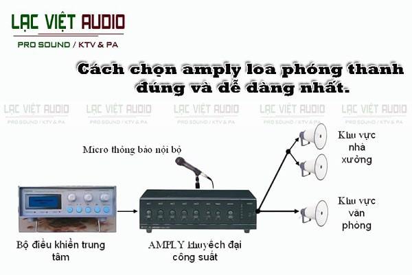 Chọn amply loa phóng thanh theo công suất của hệ thống loa