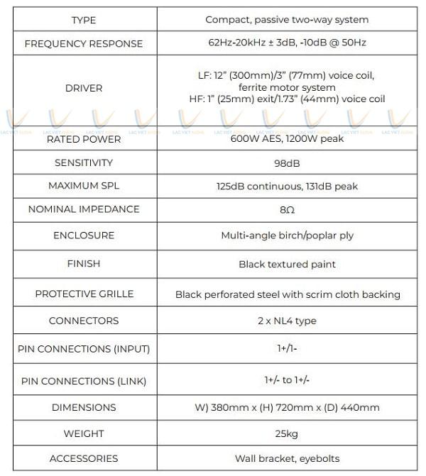 Thông số kỹ thuật của loa MIX M-12